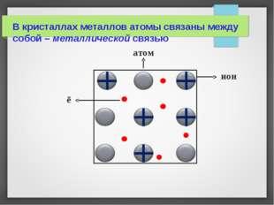 В кристаллах металлов атомы связаны между собой – металлической связью ē ион