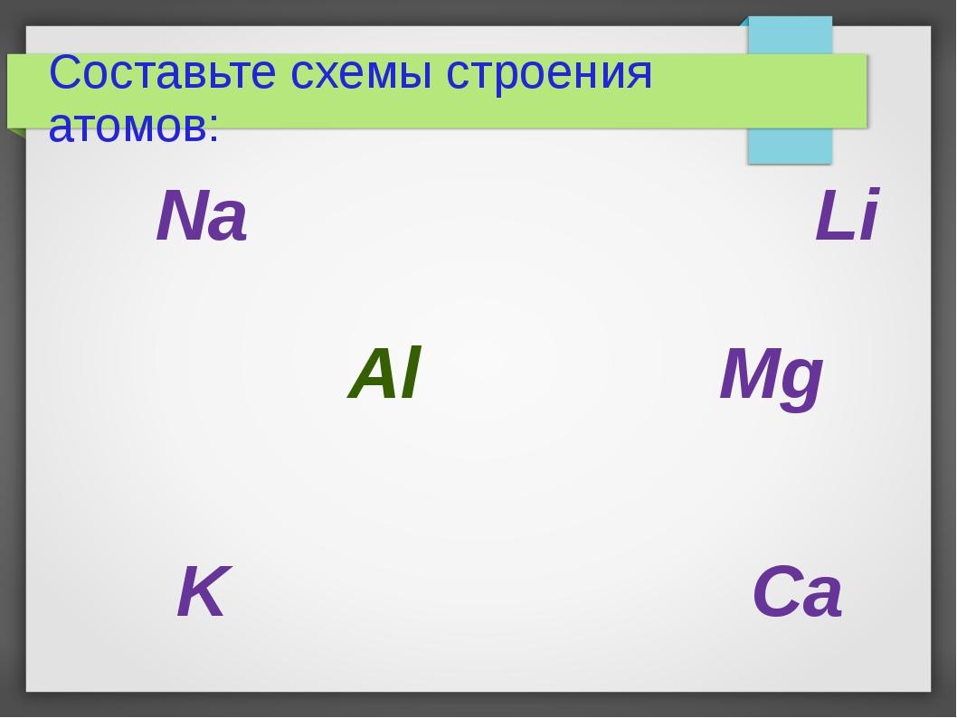 Cоставьте схемы строения атомов: Na Li Al Mg K Ca