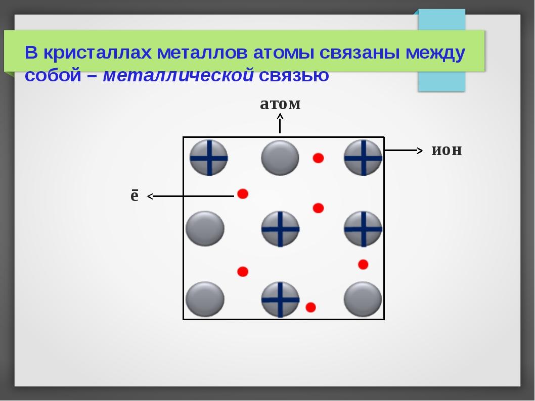 В кристаллах металлов атомы связаны между собой – металлической связью ē ион...
