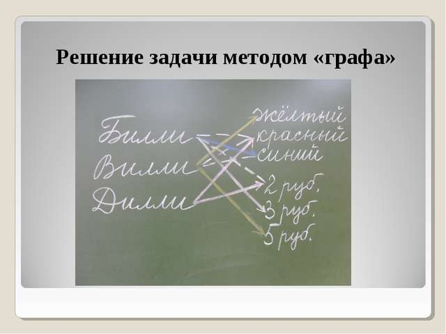 Решение задачи методом «графа»