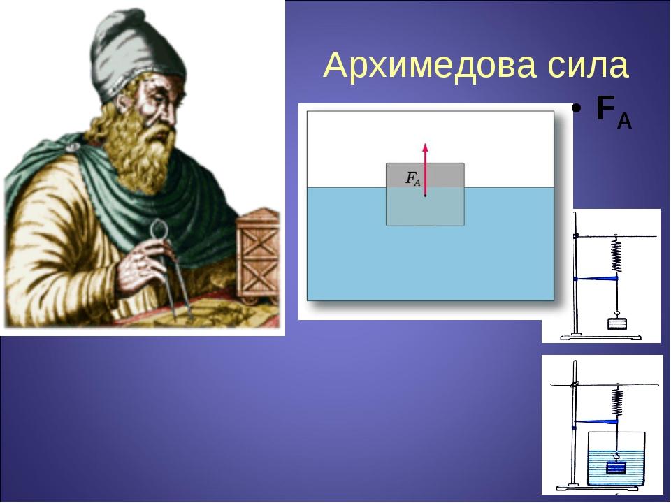 Архимедова сила