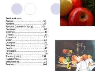 Fruit and nuts Apples..............................................50 Apricot