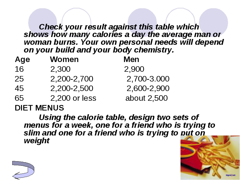 Check your result against this table which shows how many calories a day t...