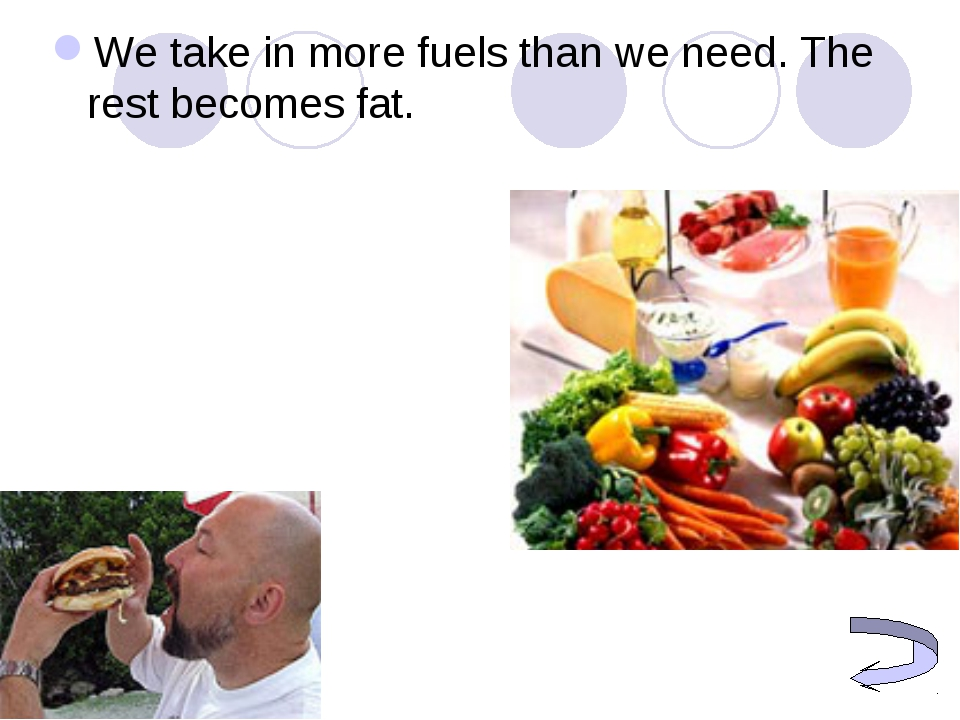 We take in more fuels than we need. The rest becomes fat.