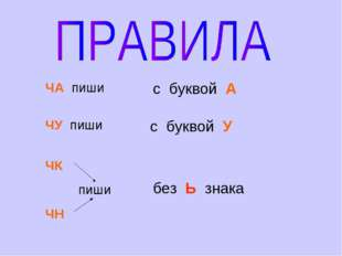 ЧА пиши с буквой А ЧУ пиши с буквой У ЧК пиши ЧН без Ь знака