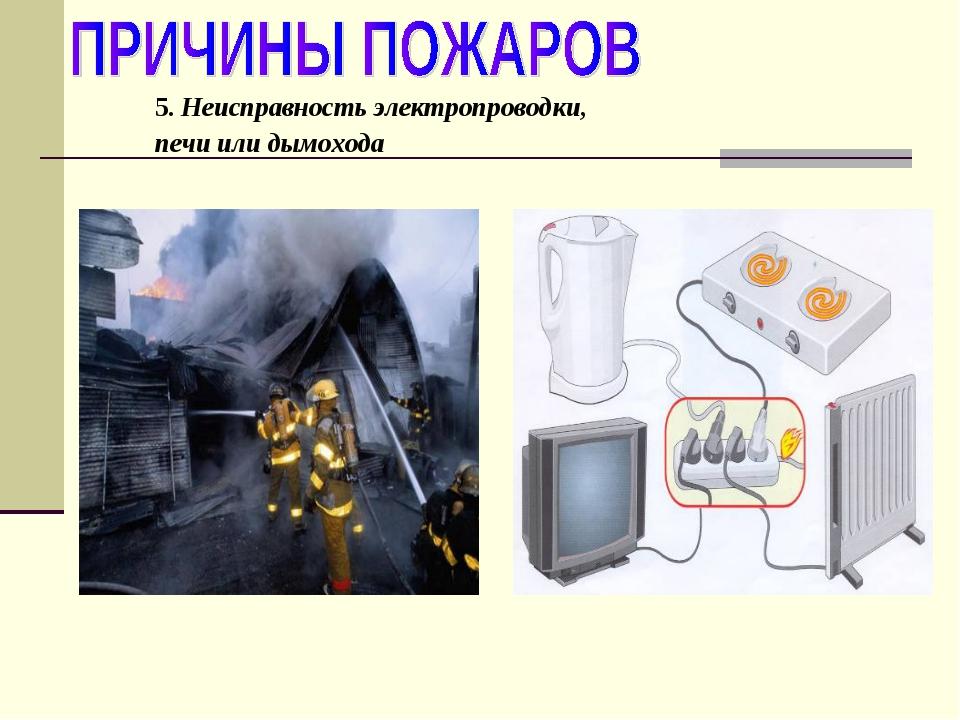 5. Неисправность электропроводки, печи или дымохода