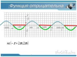 Функция отрицательна π π/2 -π/2 2π -π -3π/2 3π/2 5π/2 3π 1 -1 х y