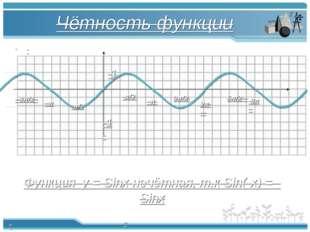 Чётность функции π π/2 -π/2 2π -π -3π/2 3π/2 5π/2 3π 1 -1 Функция y = Sinx не