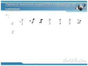 Найдите значения синуса для следующих углов поворота: x Y