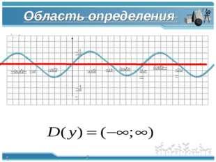 Область определения π π/2 -π/2 2π -π -3π/2 3π/2 5π/2 3π 1 -1
