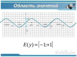 Область значений π π/2 -π/2 2π -π -3π/2 3π/2 5π/2 3π 1 -1