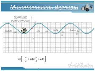 Монотонность функции π π/2 -π/2 2π -π -3π/2 3π/2 5π/2 3π 1 -1 Функция возраст