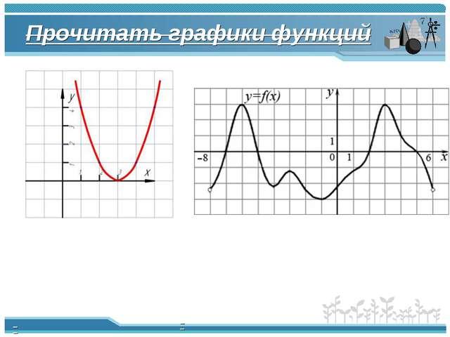 Прочитать графики функций