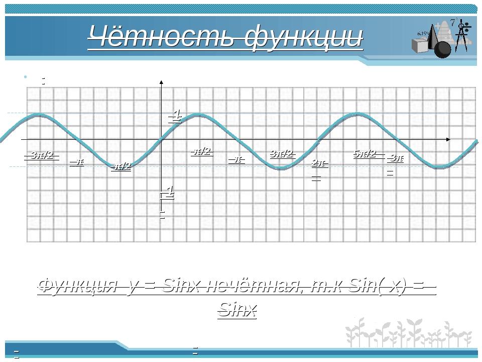 Чётность функции π π/2 -π/2 2π -π -3π/2 3π/2 5π/2 3π 1 -1 Функция y = Sinx не...