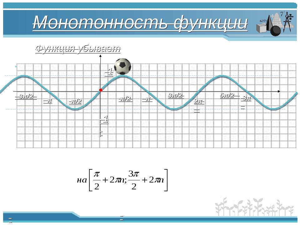 Монотонность функции π π/2 -π/2 2π -π -3π/2 3π/2 5π/2 3π 1 -1 Функция убывает