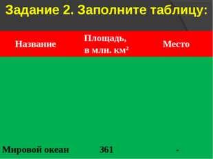 Задание 2. Заполните таблицу: НазваниеПлощадь, в млн. км2Место