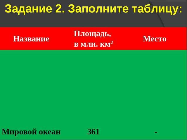 Задание 2. Заполните таблицу: НазваниеПлощадь, в млн. км2Место...