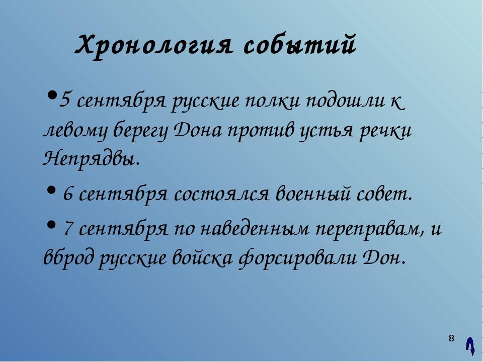 * * 5 сентября русские полки подошли к левому берегу Дона против устья речки...