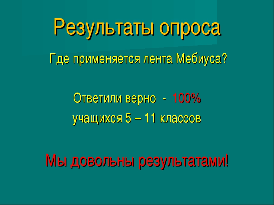 Результаты опроса Где применяется лента Мебиуса? Ответили верно - 100% учащих...