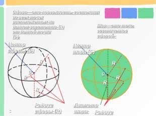 расположенных на данном расстоянии (R) от данной точки (C). Центр сферы (С) Р