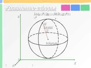 Уравнение сферы (x- )2+(y- )2+(z- )2= 2 R
