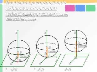 Взаимное расположение сферы и плоскости d – расстояние от центра сферы до пло