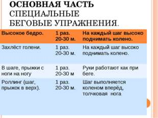 ОСНОВНАЯ ЧАСТЬ СПЕЦИАЛЬНЫЕ БЕГОВЫЕ УПРАЖНЕНИЯ. Высокое бедро.1 раз. 20-30