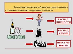 Алкоголизм-хроническое заболевание, физиологическая и психическая зависимост