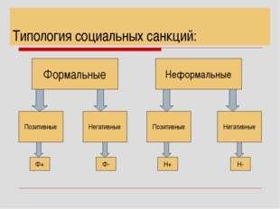 Типология социальных санкций: Формальные Неформальные Позитивные Негативные Н