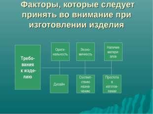 Факторы, которые следует принять во внимание при изготовлении изделия Требо-