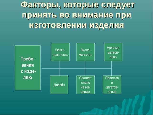 Факторы, которые следует принять во внимание при изготовлении изделия Требо-...
