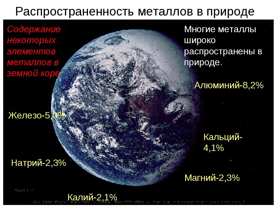 Распространенность металлов в природе Многие металлы широко распространены в...