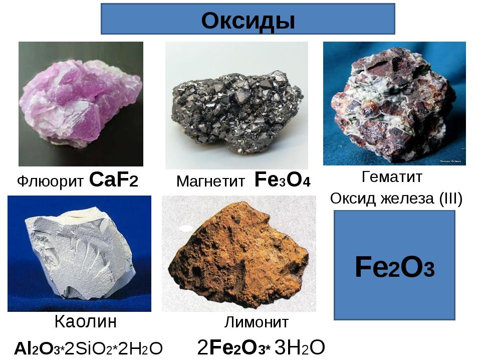 Fe2O3 Оксиды Магнетит Fe3O4 Лимонит 2Fe2O3* 3H2O Гематит Оксид железа (III) К...
