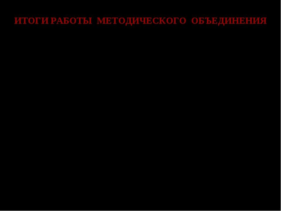 ИТОГИ РАБОТЫ МЕТОДИЧЕСКОГО ОБЪЕДИНЕНИЯ Параметры сравнения баллы 2011-2012...