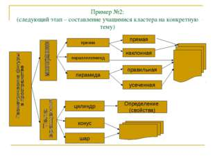 Пример №2: (следующий этап – составление учащимися кластера на конкретную тем