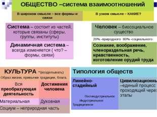 Система – состоит из частей, которые связаны (сферы, группы, институты) Динам