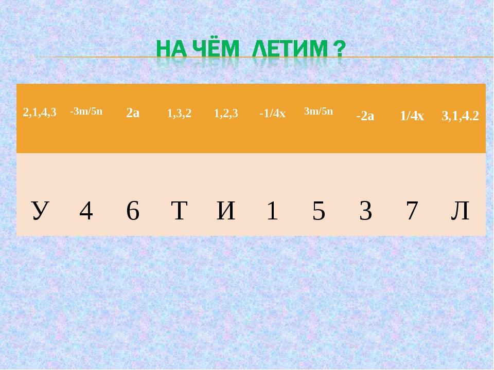2,1,4,3 -3m/5n 2а 1,3,2 1,2,3 -1/4х 3m/5n -2а 1/4х 3,1,4.2 У 4 6...