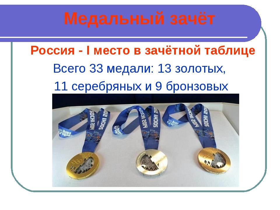 Медальный зачёт Россия - I место в зачётной таблице Всего 33 медали: 13 золот...