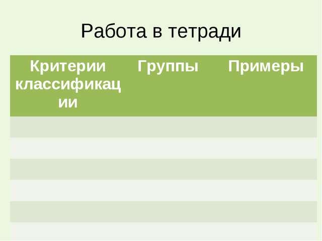 Работа в тетради Критерии классификацииГруппы Примеры