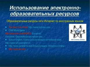 Использование электронно-образовательных ресурсов Образовательные ресурсы сет