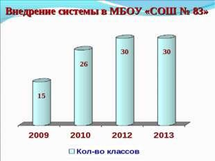 Внедрение системы в МБОУ «СОШ № 83»