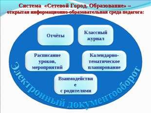 Система «Сетевой Город. Образование» – открытая информационно-образовательн