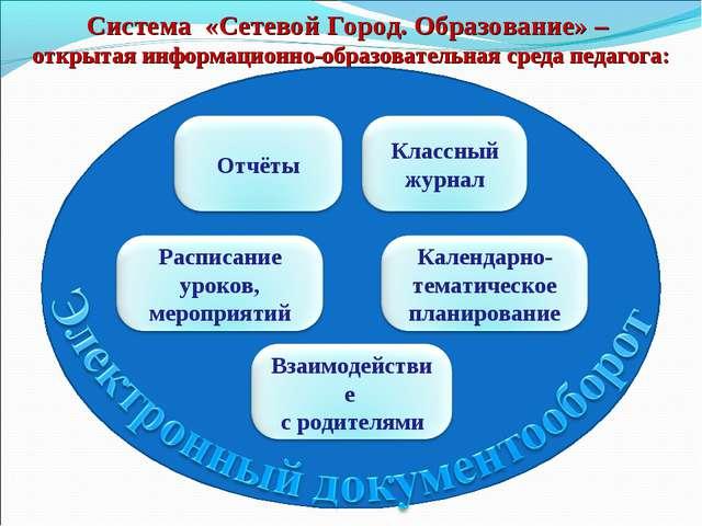 Система «Сетевой Город. Образование» – открытая информационно-образовательн...
