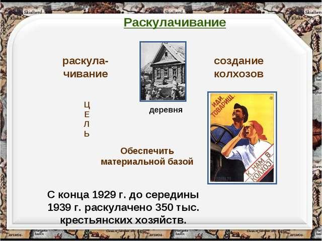 Раскулачивание Обеспечить материальной базой С конца 1929 г. до середины 1939...