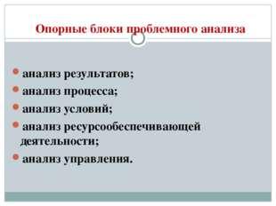 Опорные блоки проблемного анализа анализ результатов; анализ процесса; анализ