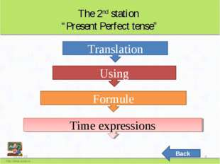 "* * The 2nd station ""Present Perfect tense"" Back Translation Using Formule Ti"
