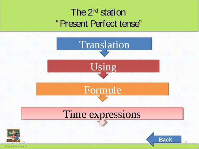 "* * The 2nd station ""Present Perfect tense"" Back Translation Using Formule Ti..."