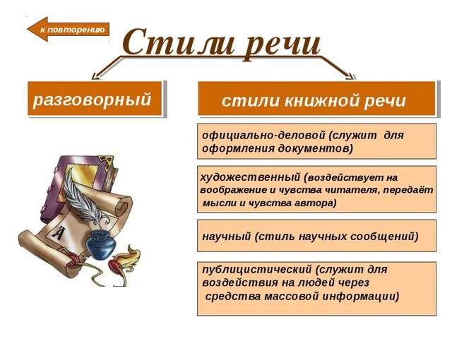 Стили речи разговорный стили книжной речи официально-деловой (служит для офор...