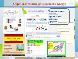 Образовательные возможности Google Авторские работы Интерактивные плакаты, пр