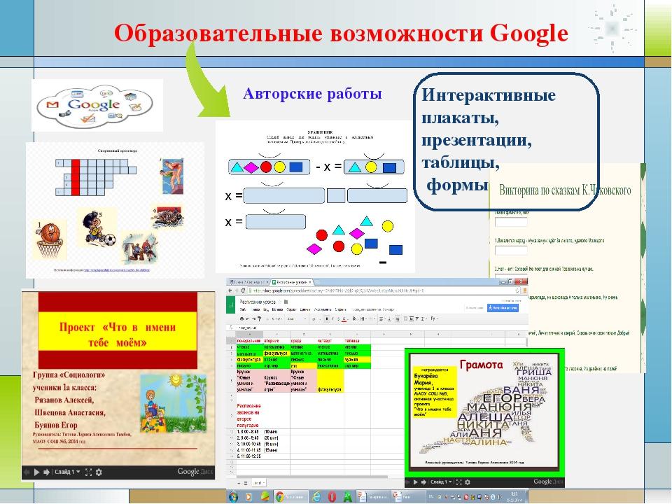 Образовательные возможности Google Авторские работы Интерактивные плакаты, пр...